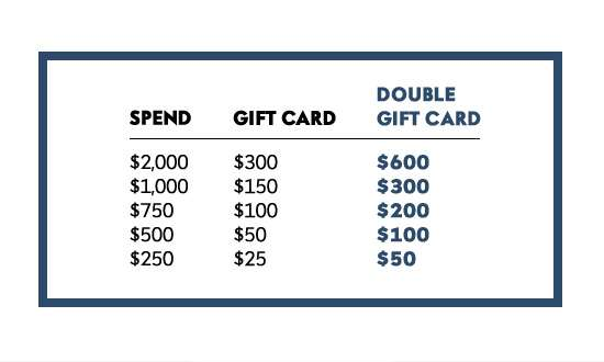 $600 Gift Card