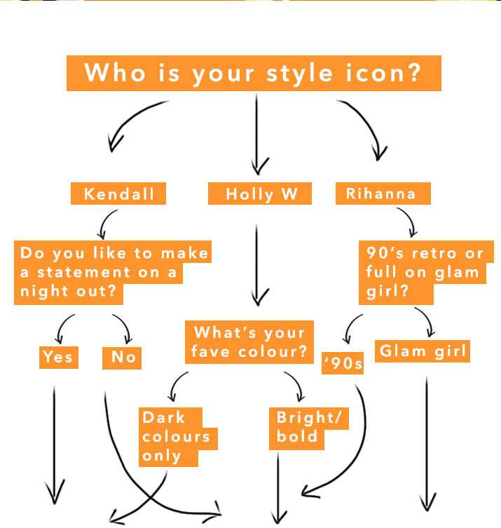 Who Is Your Style Icon?
