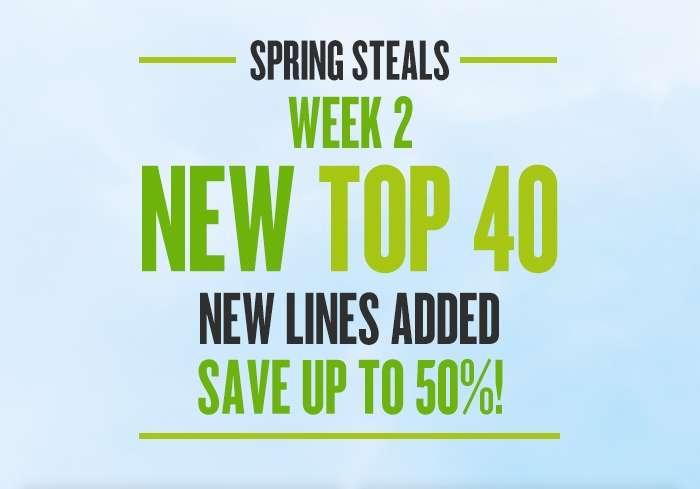 Spring Steals Week 2: NEW Top 40