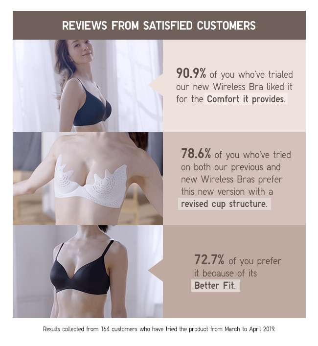 Results from satisfied customers